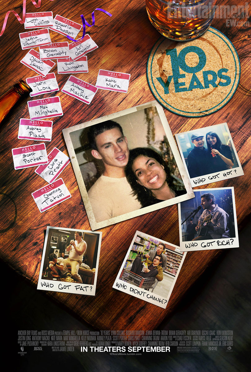 10 Years Review
