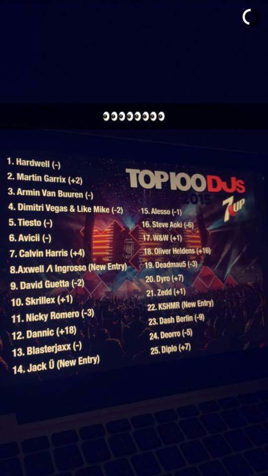 Possible Leak Of Top 25 Entries From DJ Mag Top 100 DJs Surfaces