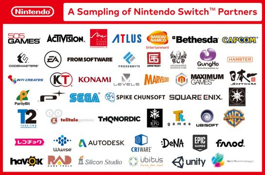 Nintendo Confirms Current Third-Party Publisher And Developer Support For Nintendo Switch