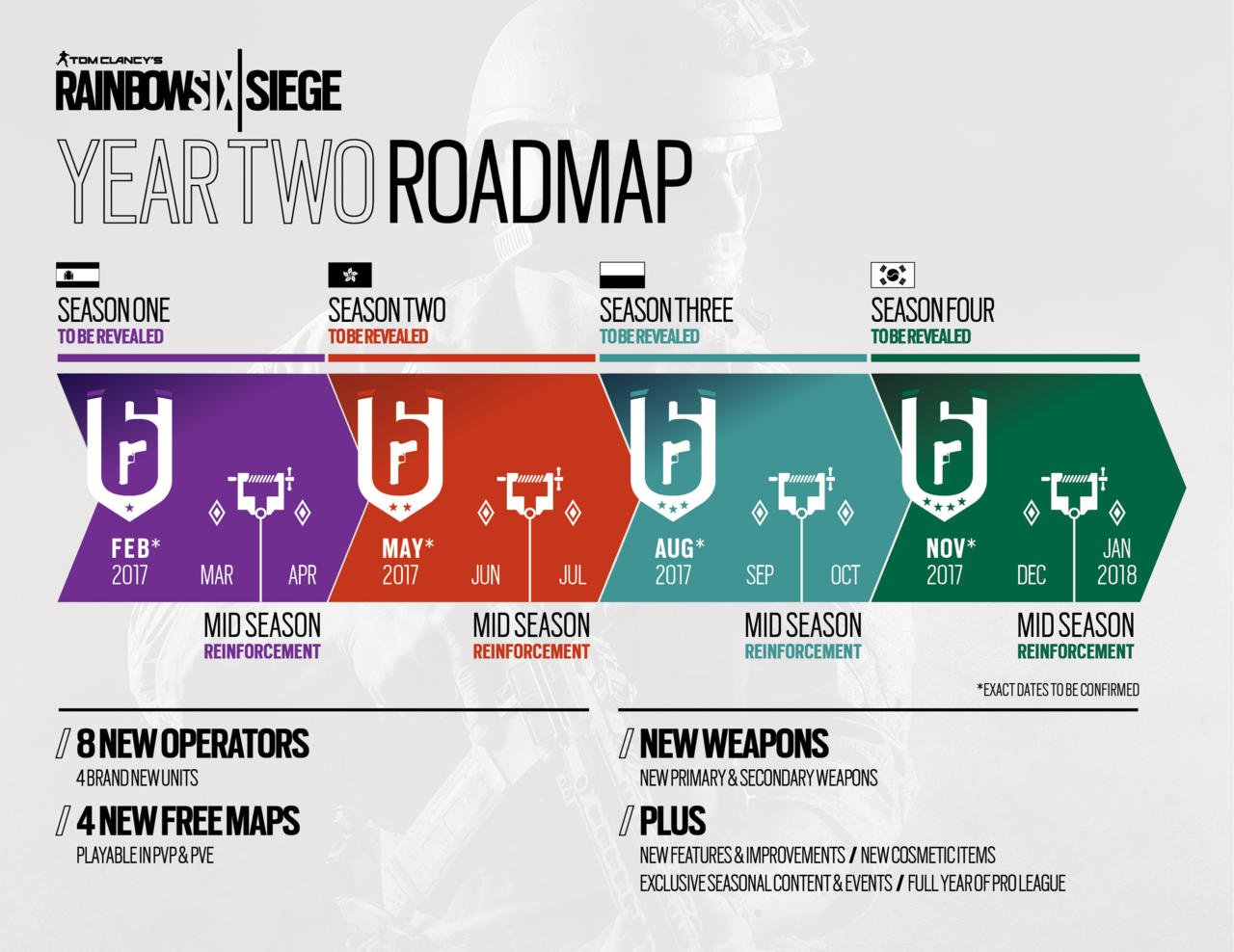 Rainbow Six Siege Year 2 Content Announced, Includes Eight New Operators, Four New Maps
