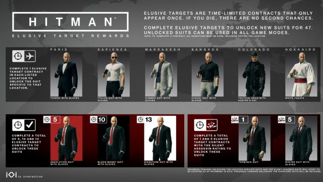 Hitman's Elusive Target #20 Is Now Live On All Platforms, It's Time To Head Back To Bangkok