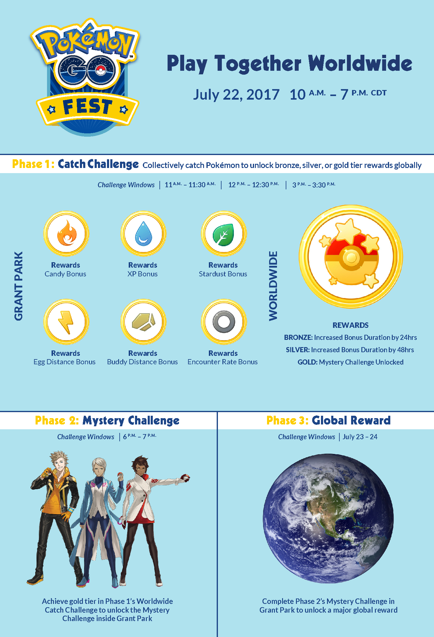 "Upcoming Pokemon GO Event To Issue Worldwide Challenge With ""Major Global Reward"""