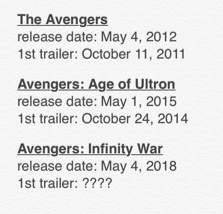 Could Marvel Debut The Avengers: Infinity War Trailer This Week?
