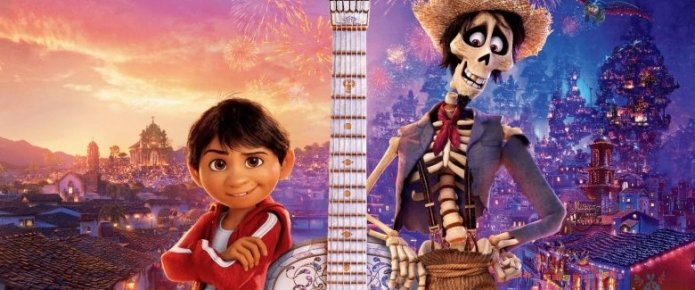 Cinemaholics #41: Coco Review