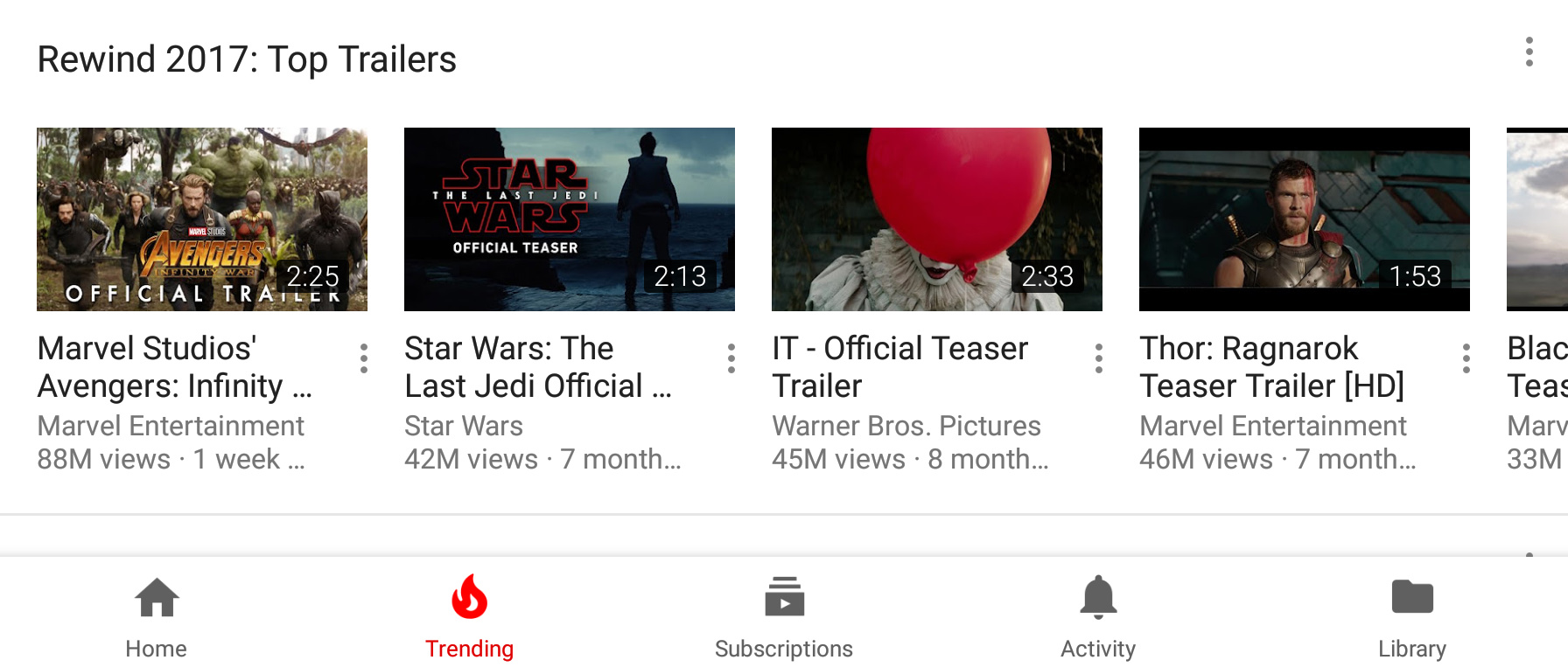 It Reboot Places Third On YouTube's Most-Watched Trailers Of 2017