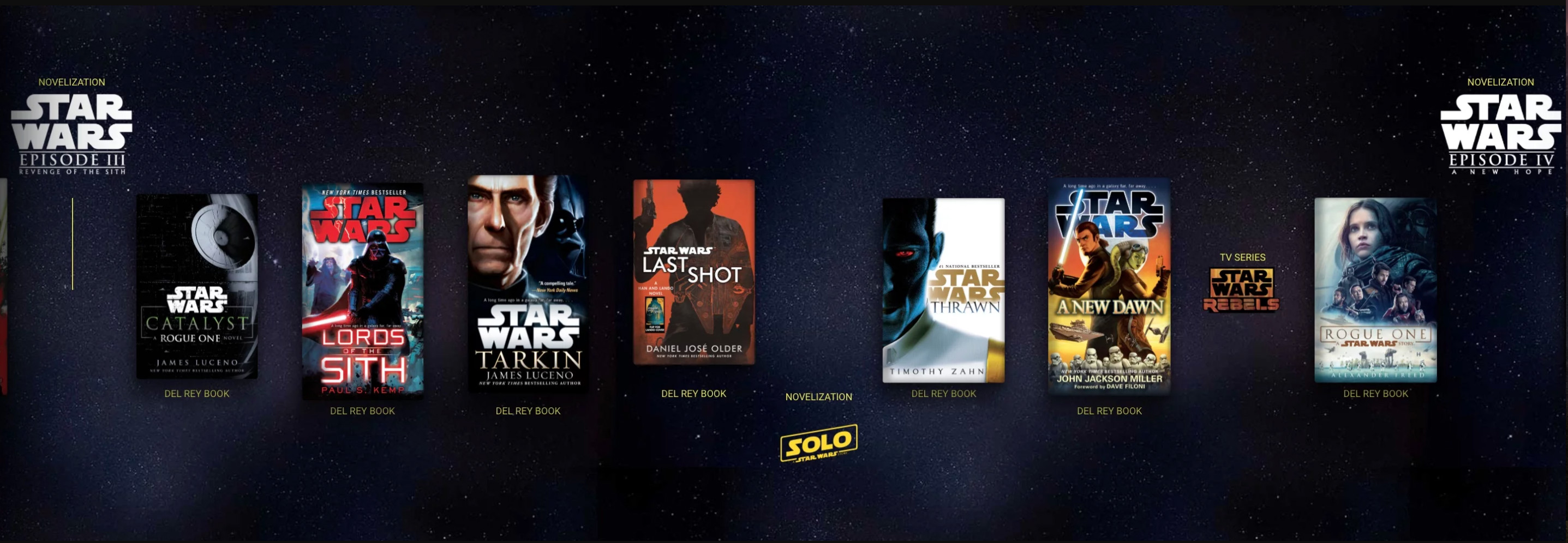 Solo A Star Wars Story Timeline