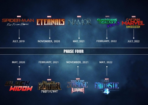 The Leaked Marvel Phase 4 Slate & Mcu Future {Forum Aden}