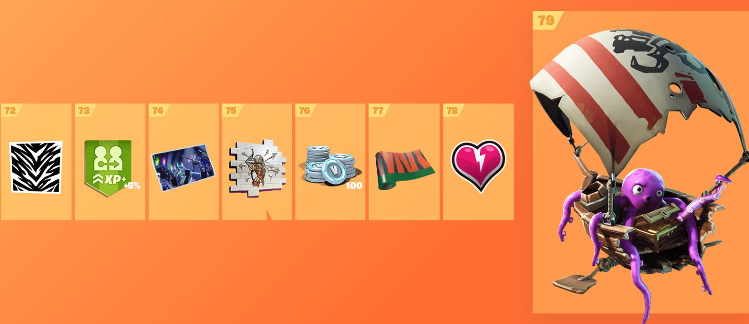 Here's Every Reward You Can Earn In Fortnite Season 8's