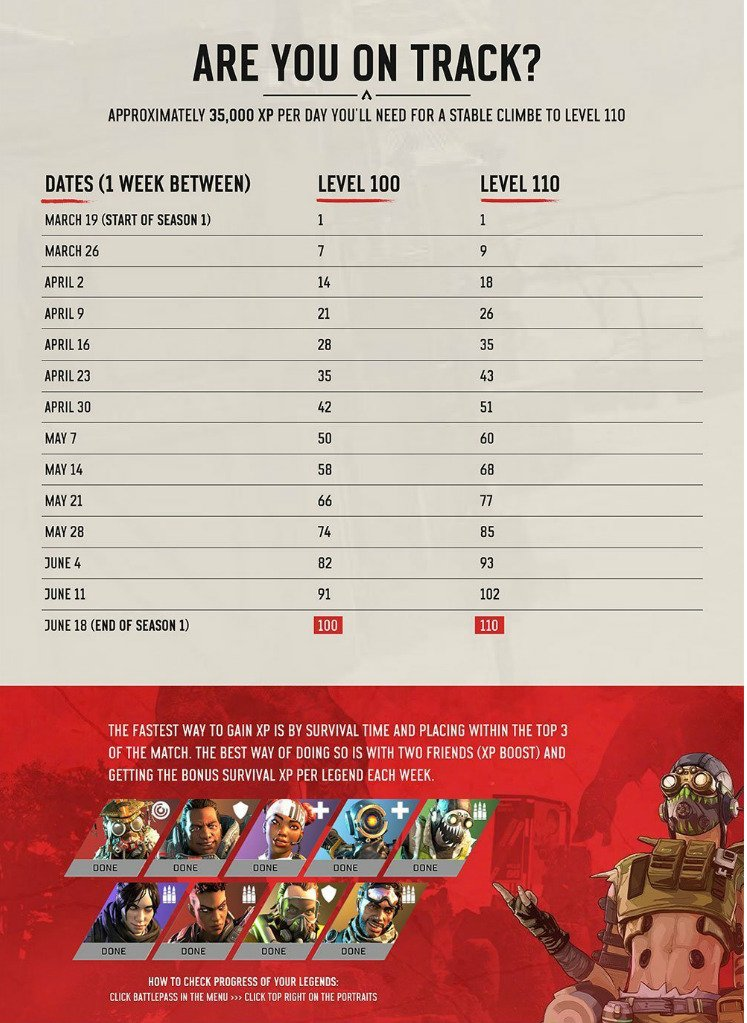 Heres How To Reach Max Rank Quickly In Apex Legends