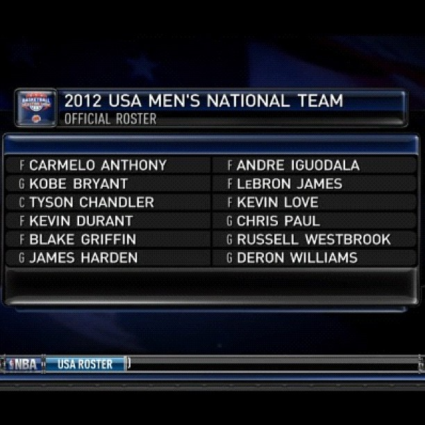 Team USA Announces Finalized 2012 Olympic Roster