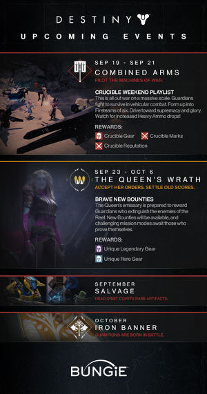 The Queen's Wrath Awaits You Guardian As Bungie Unveils New Destiny Community Events