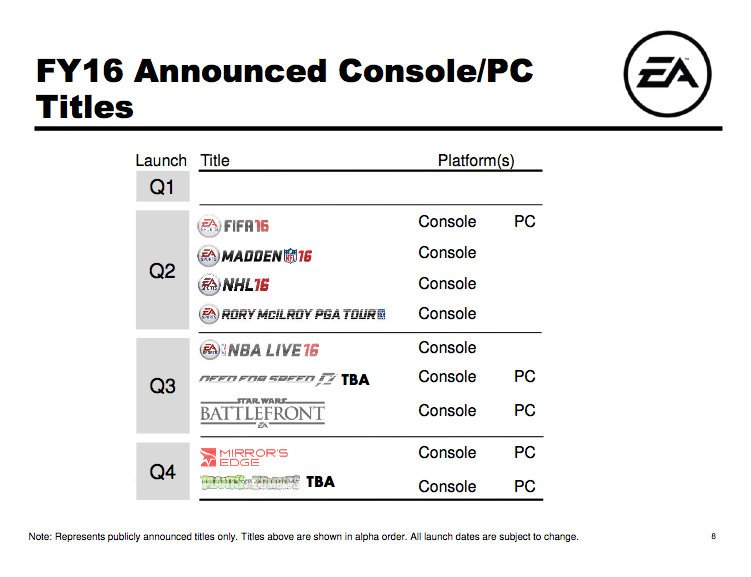 Leaked EA Document Reveals Faith Will Return In 2016 For Mirror's Edge 2
