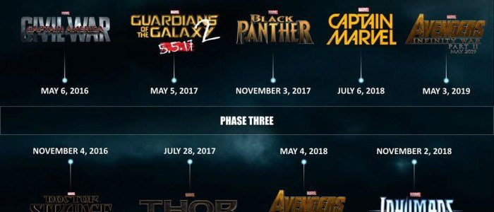 Marvel Shuffles Release Dates To Accomodate Spider-Man