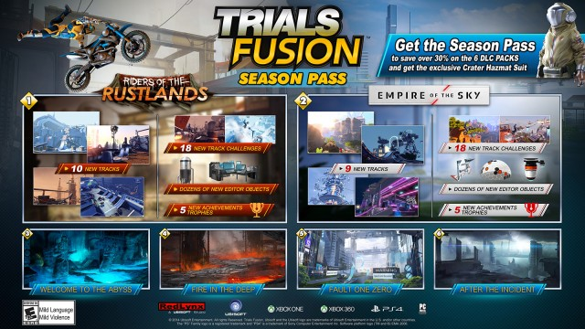 Trials Fusion: Riders Of The Rustlands DLC Review