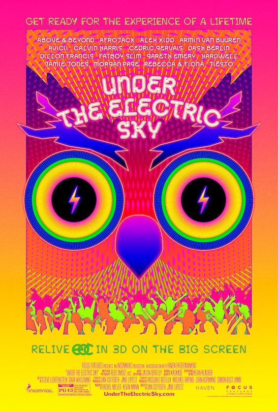 Under The Electric Sky Review
