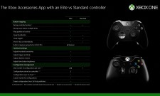Xbox One Button Remapping Supports All Controllers, Available Now