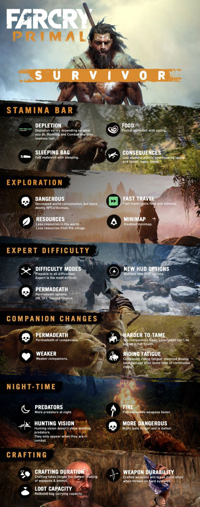 Far Cry Primal Survivor Mode Launches With New Details Confirmed