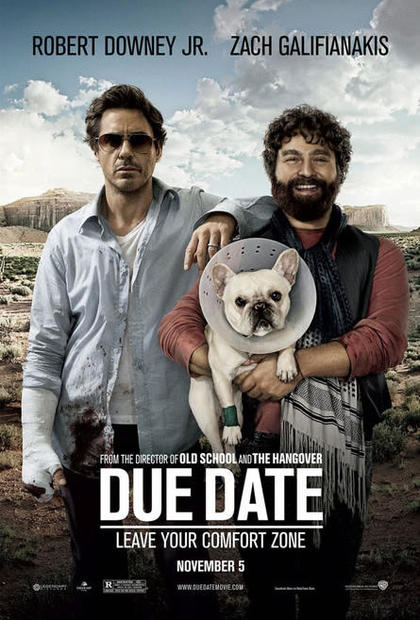 Due Date Review