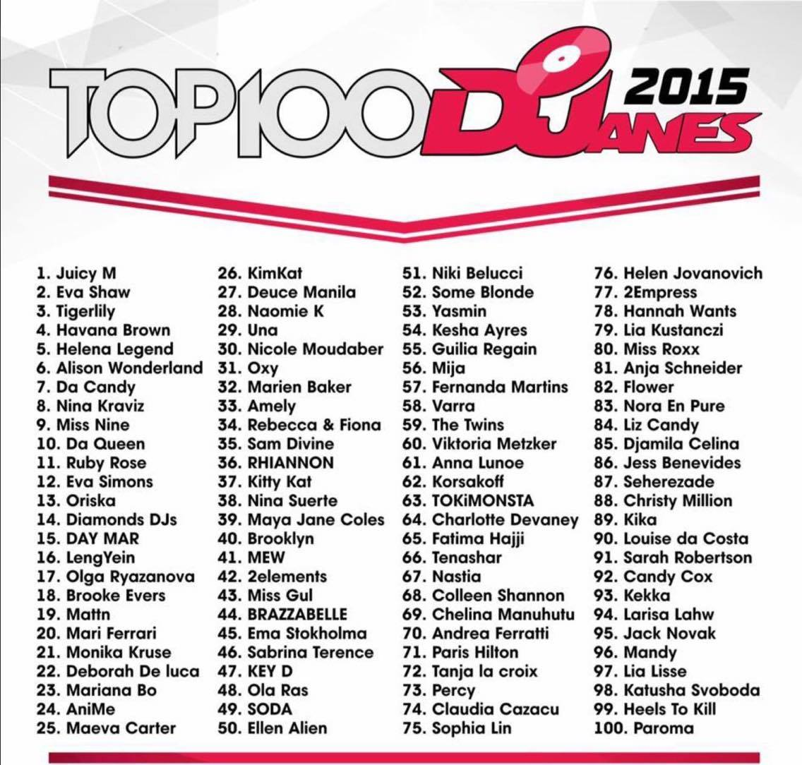 female-top-100-djs