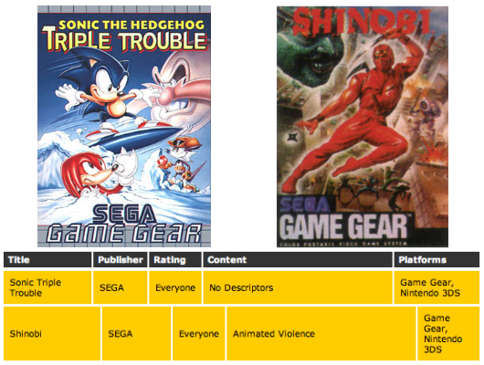 ESRB Rates Game Gear Games For 3DS