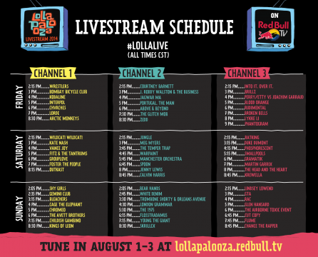 Watch The Lollapalooza Livestream All Weekend