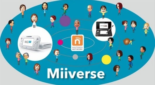 Social Network Miiverse Announced For Wii U