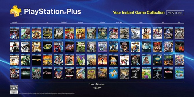 playstation plus instant game collection first year