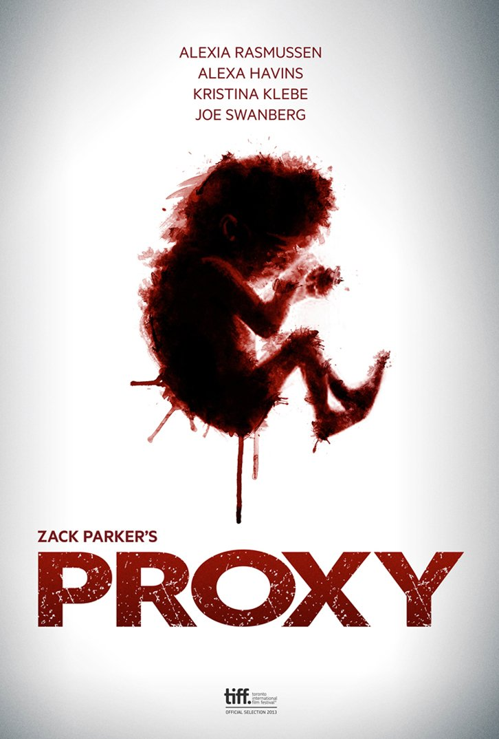 Proxy Review