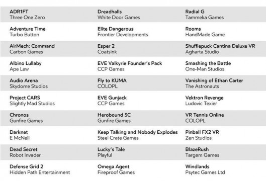 All 30 Launch Titles Revealed For Oculus Rift