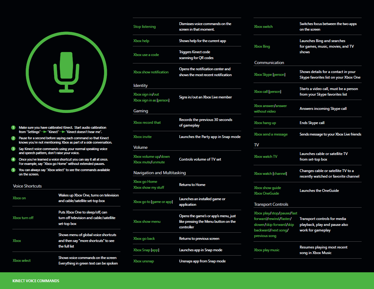 Microsoft Releases Xbox One Kinect Cheat Sheet