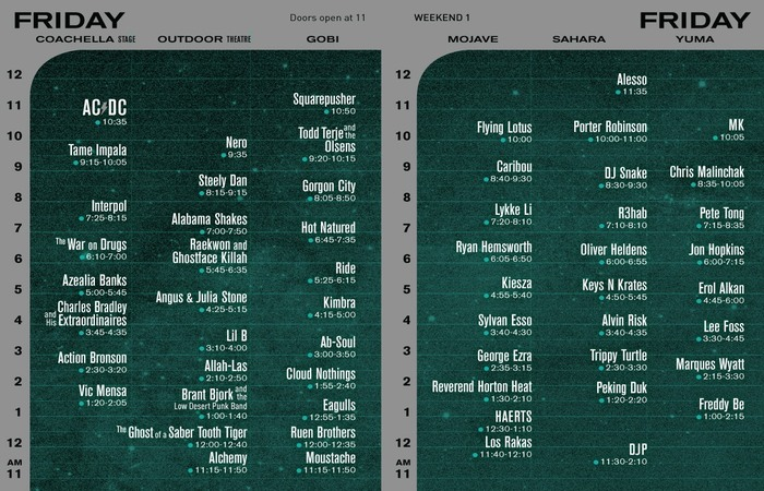 The Set Times For Coachella Weekend 1 Are Here