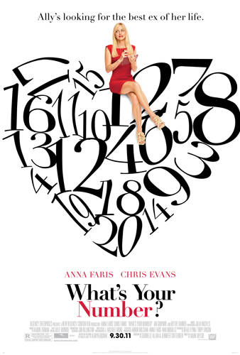 What's Your Number? Review