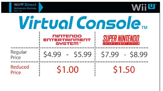 Wii U Virtual Console Announced For Spring Release